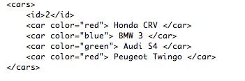sample XML